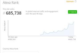 Hakko Blogs Open Content Placement (Backlink)