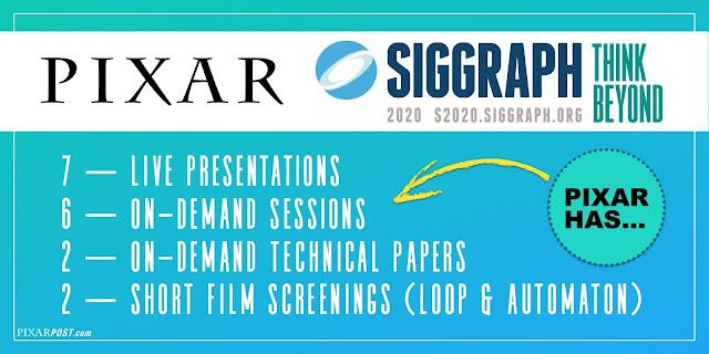Pixar at SIGGRAPH 2020