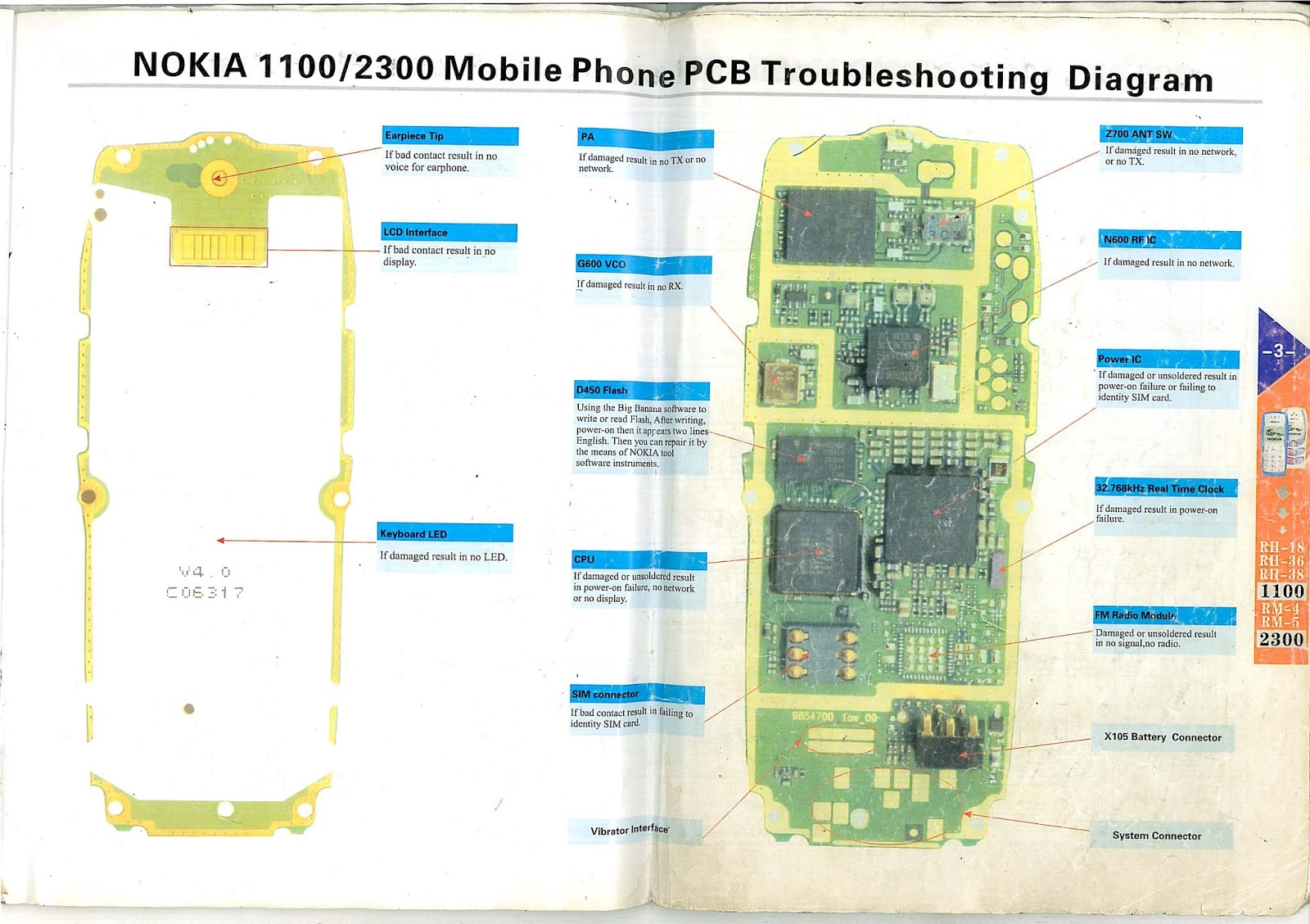 medium resolution of nokia 2626 circuit diagram of internal circuitry system components circuit diagram nokia 1100 wiring diagram nokia
