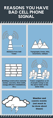 reasons for poor indoor cell reception