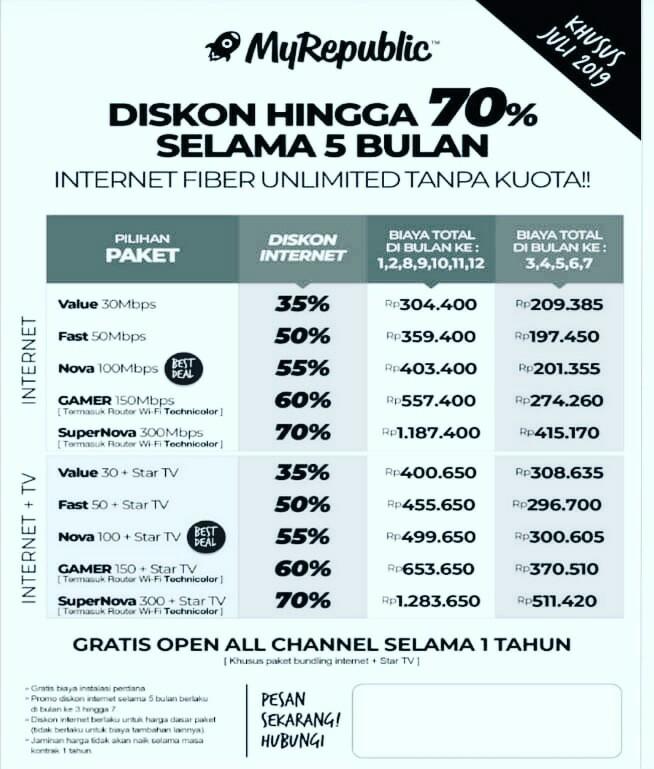 Sales Internet MyRepublic Surabaya-Sidoarjo