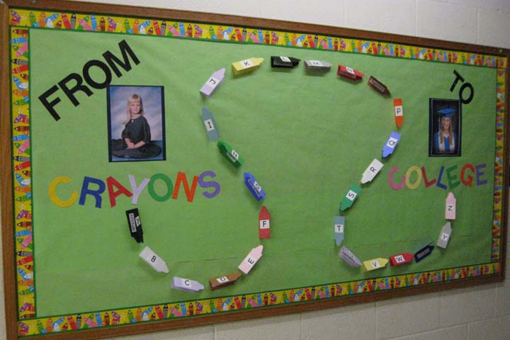 From Crayons To College The Corner On Character