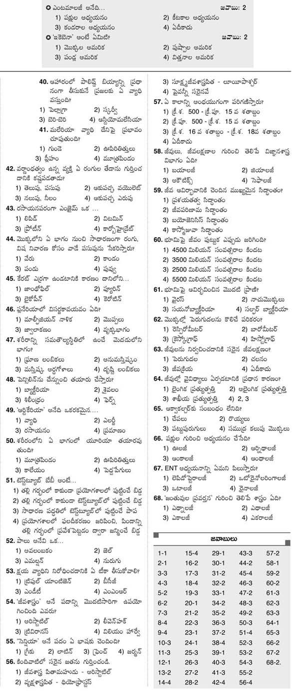 Part 11: 60+ Biology Important MCQ/Bits in Telugu Medium