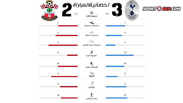 احصائية المباراة مباراة توتنهام وساوثامبتون (3-2) كاس الاتحاد الانجليزي