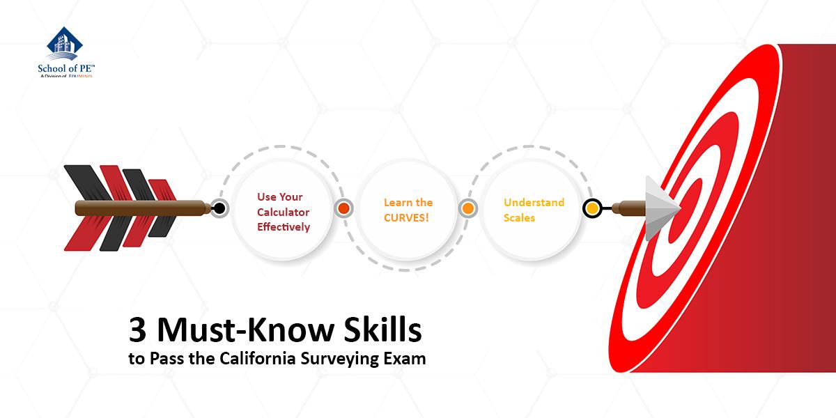 Skills to Pass the California Surveying Exam