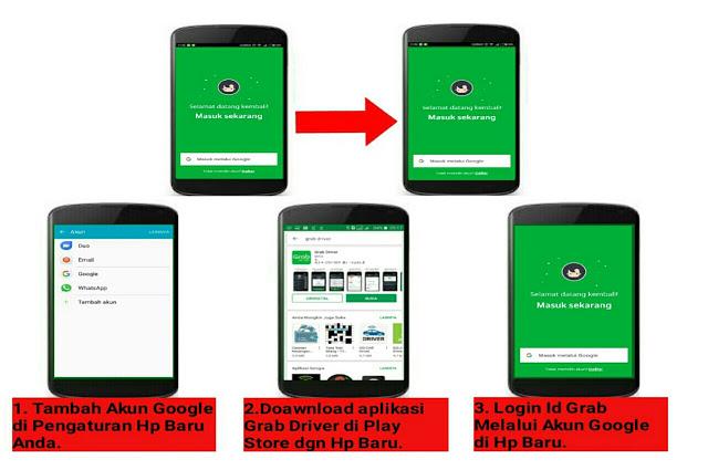 Cara Membuka Akun Grab Driver ke Handphone lain