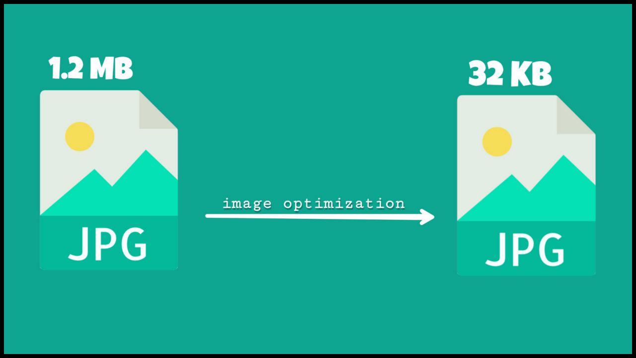 Image-optimize