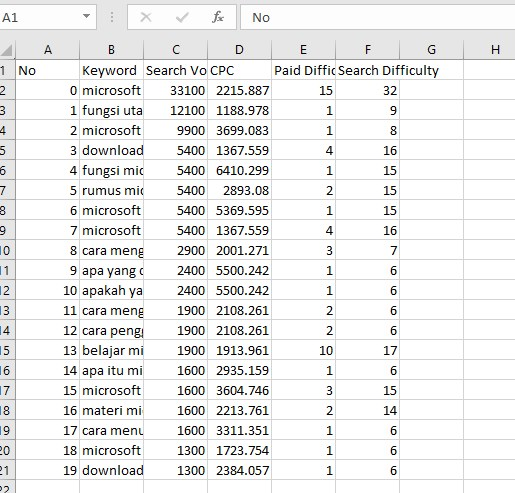 Convert Text to Columns in Microsoft Excel