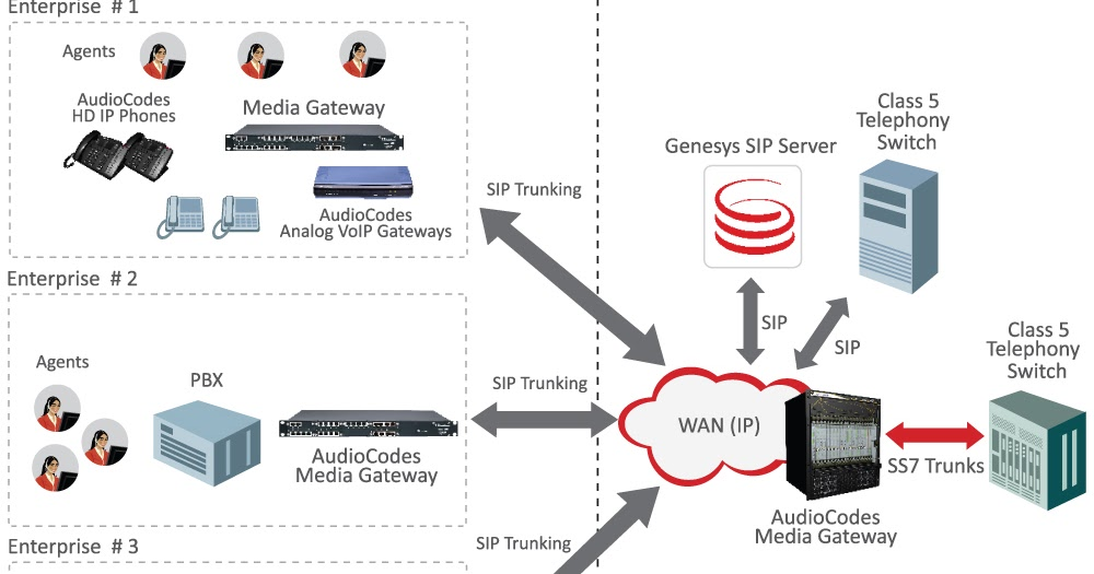 acd and ivr diagram tv and computer diagram