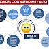 10 actividades que temen hacer de nuevo los mexicanos ante el coronavirus