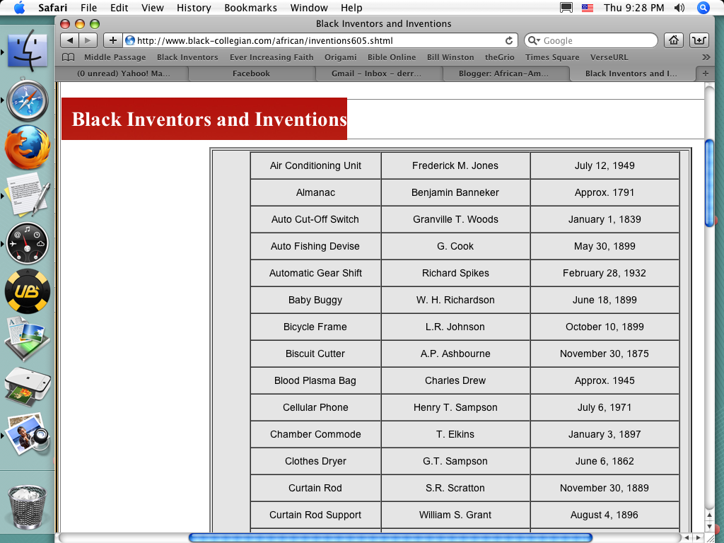 African American Inventors Amp Inventions