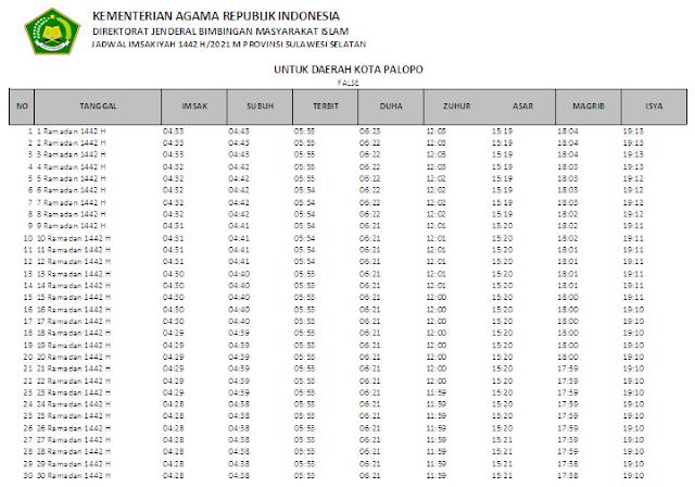 Jadwal Imsakiyah Ramadhan 1442 H Kota Palopo, Provinsi Sulawesi Selatan