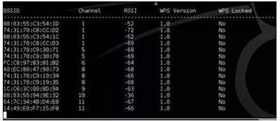 Top 10 Wifi Hacking Tools in Kali Linux