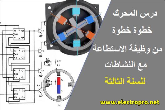 درس المحرك خطوة خطوة من محور وظيفة الاستطاعة سنة الثالثة تقني رياضي هندسة كهربائية