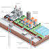 ENGIE neemt Hydreco Geomec over
