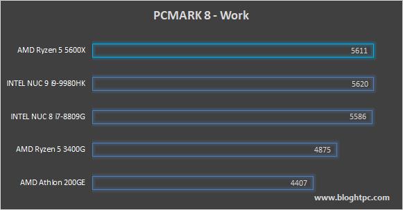 PCMark 8 Work AMD RYZEN 5 5600X