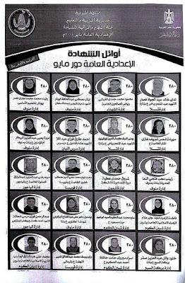 اسماء اوائل نتيجة الشهادة الإعدادية لمحافظة المنوفية الترم الثاني 2018
