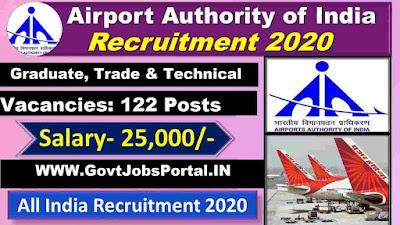 AAI Apprentice Recruitment 2020