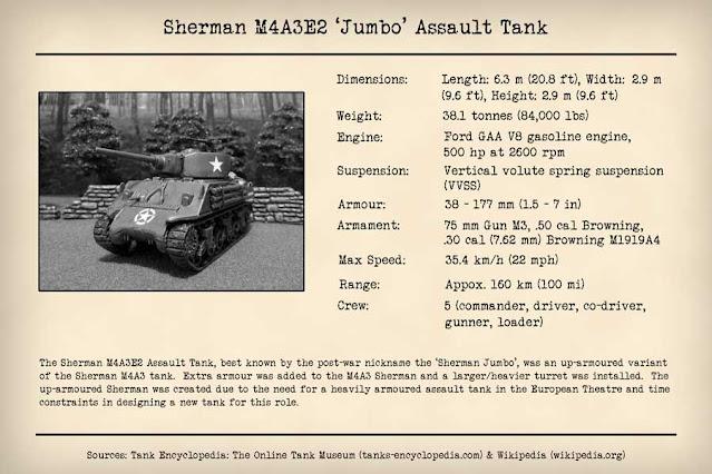 Technical Data Card: Sherman M4A3E2 'Jumbo'