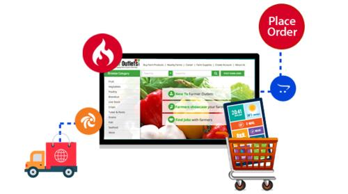 eCommerce solutions are vital for B2B