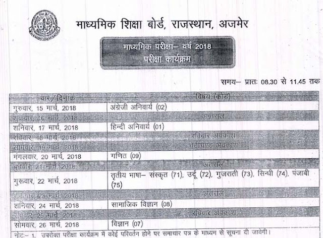 Rajasthan Secondary (10th Class) Exam Time Table 2018