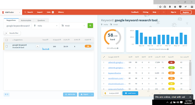 KWFinder Research Tool
