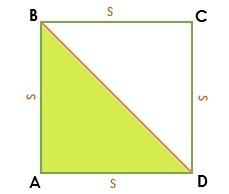 Rumus Diagonal Persegi