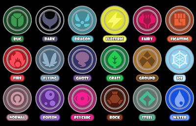 Daftar Jenis Kekuatan dan Kelemahan Tipe Pokemon pada Game Pokémon GO
