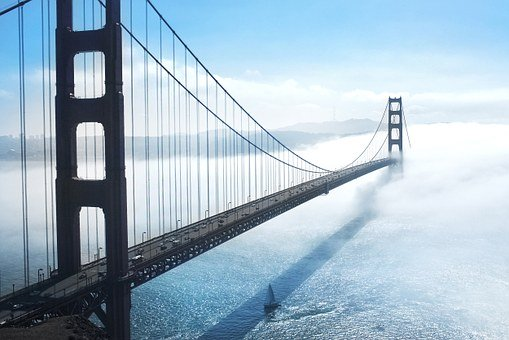 Most beautiful bridges around the worlds; best of engineering marvels