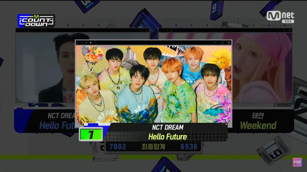 NCT Dream Again Takes Home a Trophy with 'Hello Future' on 'M! Countdown'
