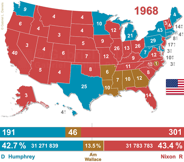 United States of America presidential election of 1968