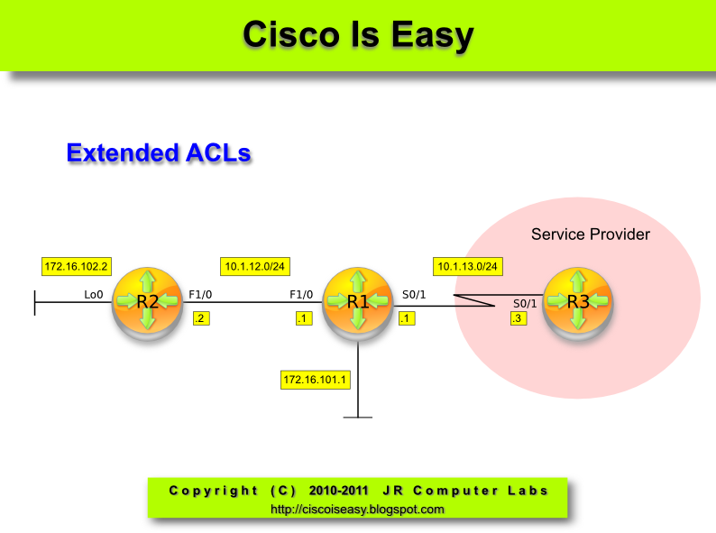 Cisco And System Security Basics Lesson 50 Extended Acl Examples