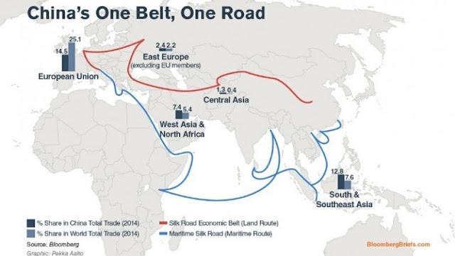Pemindahan Ibu Kota demi Obor China?
