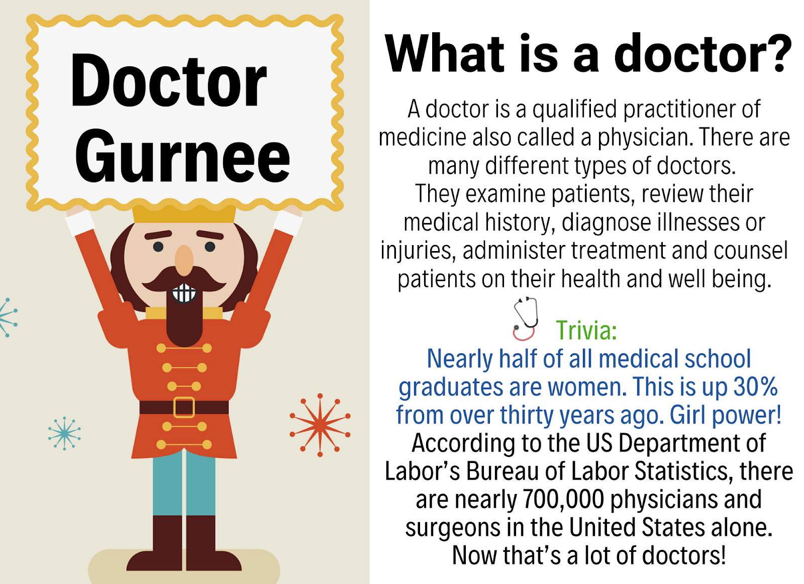 The game card for Doctor Gurnee, the doctor Nutcracker doll.