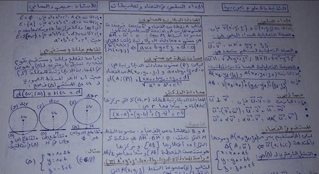ملخصات دروس الرياضيات للسنة الثانية باكالوريا 2020