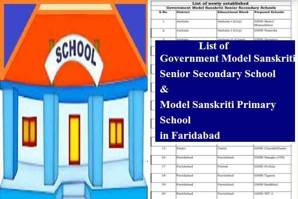 list-of-model-sanskriti-senior-secondary-model-primary-school-faridabad-haryana