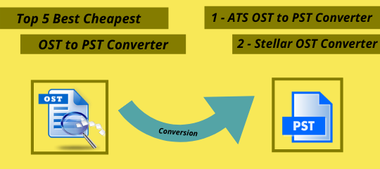 Cheapest OST to PST Converter Software