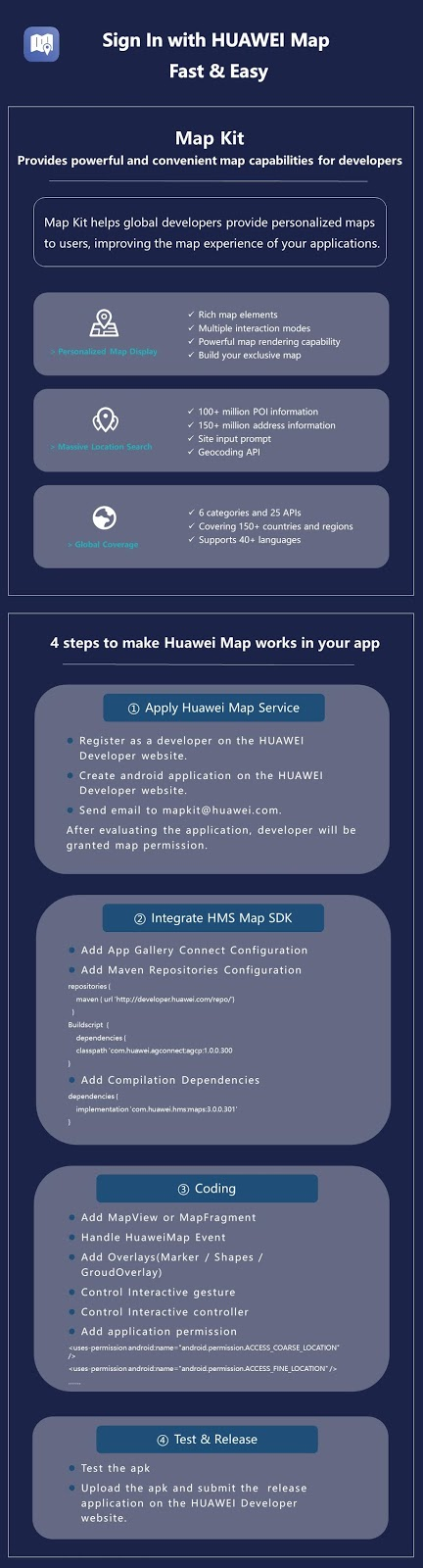 #HuaweiMapKit Is Improving Location-Based Service Experience of #HMSApps @HuaweiZA