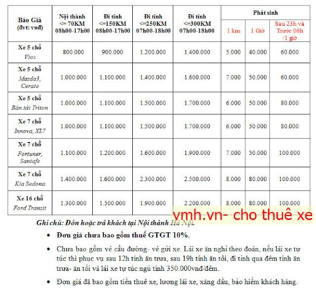 Báo giá thuê xe tại công ty cho thuê xe VMH Việt Nhật
