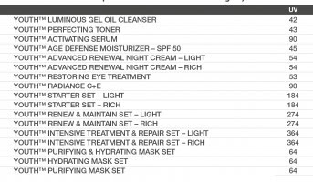 Youth skin care; instant masker; clay mask; gel mask; youth shaklee; skincare shaklee; labuan shaklee; beaufort shaklee;