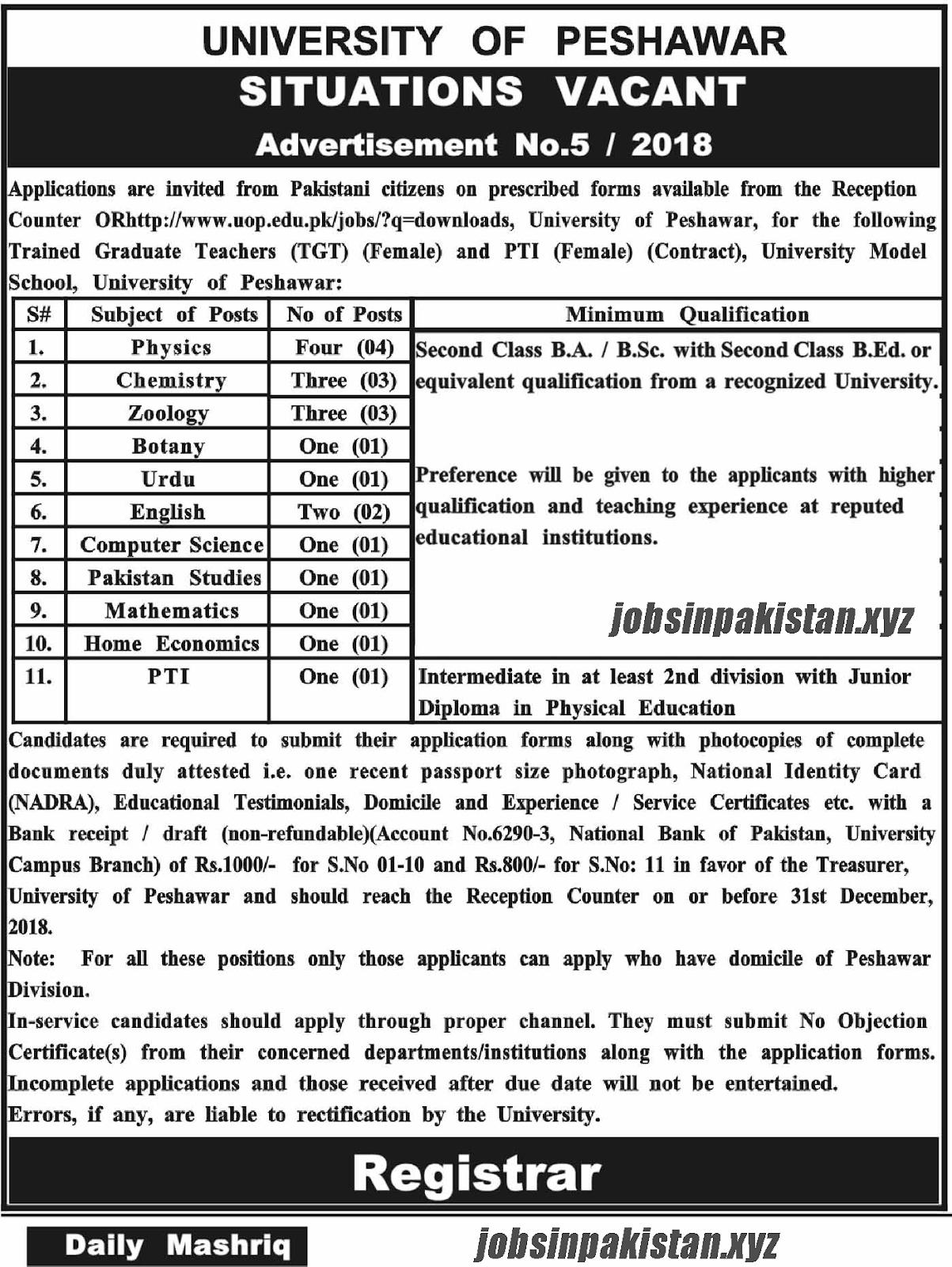 Advertisement for University of Peshawar Jobs December 2018