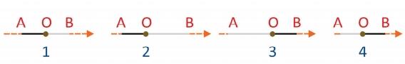 a) Dentre os diagramas da folha de respostas, indique aquele que melhor corresponde ao padrão de sombras que, na situação descrita, seria observado na sala.