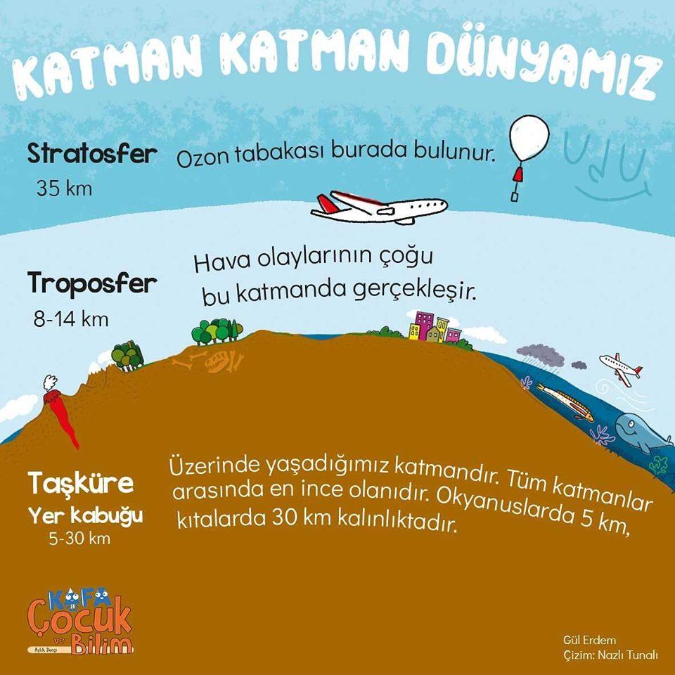 Katman%2BKatman%2BD%25C3%25BCnyam%25C4%25B1z%2B2.jpg