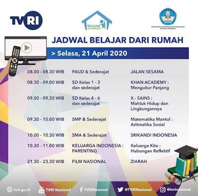Jadwal Materi Belajar dari Rumah di TVRI Hari ini Tanggal 21 April