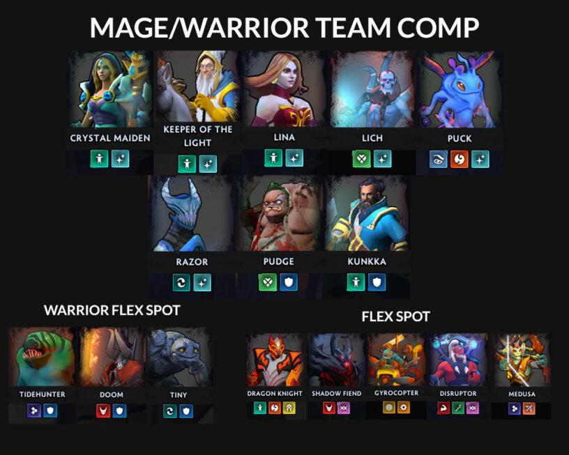 Mage & Warrior Build
