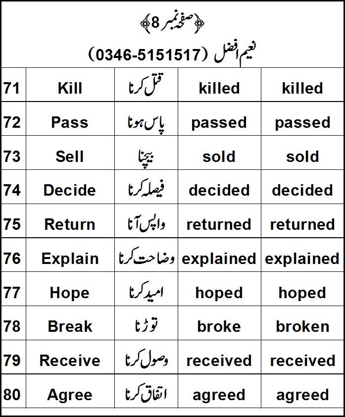 urdu 2 english  100 common english verbs