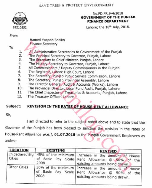 Punjab Govt Finance Department Notification House Rent Allowance