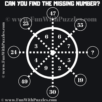 Can you find the missing number in this tough Number Puzzle?