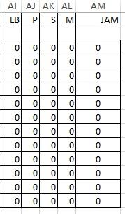 Cara Membuat Jadwal Kerja Shift Mudah - Eoviz Lite