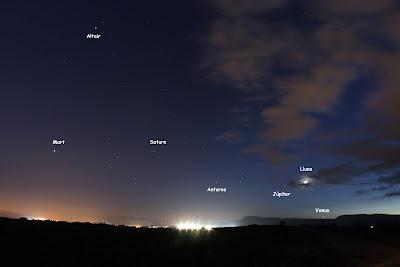 Mart, Saturn, Júpiter, Lluna i Venus - 13/09/2018